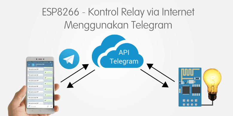 Kontrol Relay ESP8266 via Telegram